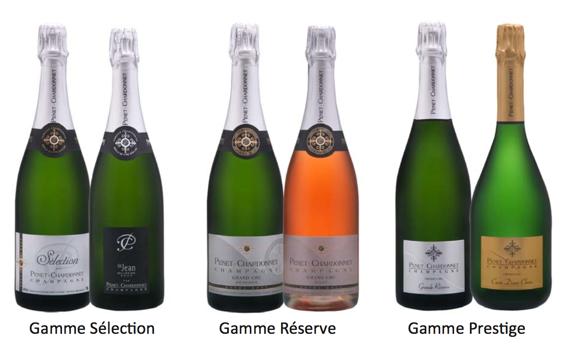 Champagnes Penet-Chardonnet