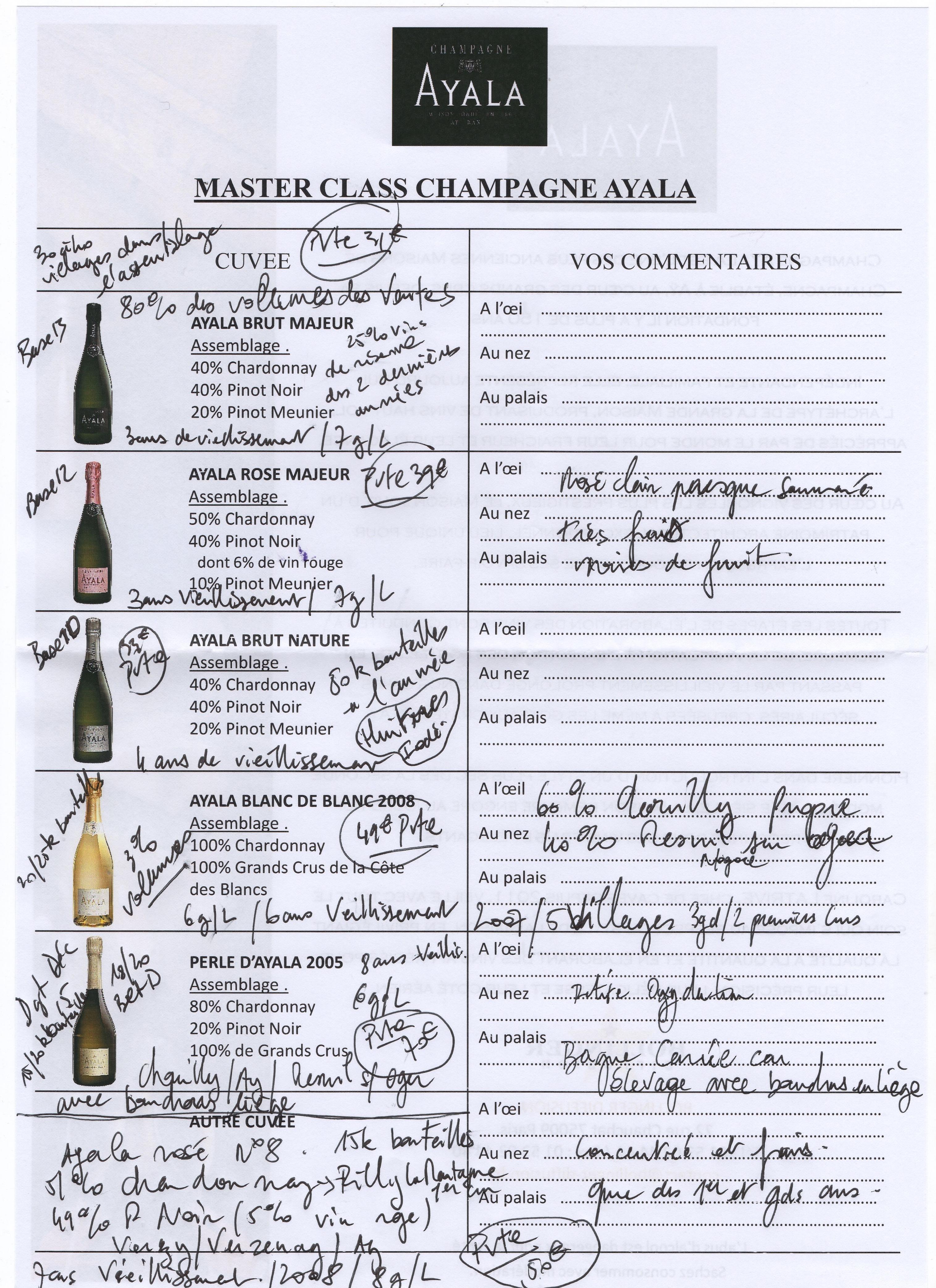 Notes des champagnes Ayala dégustés ce matin
